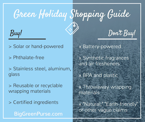 Green holiday shopping guide infographic