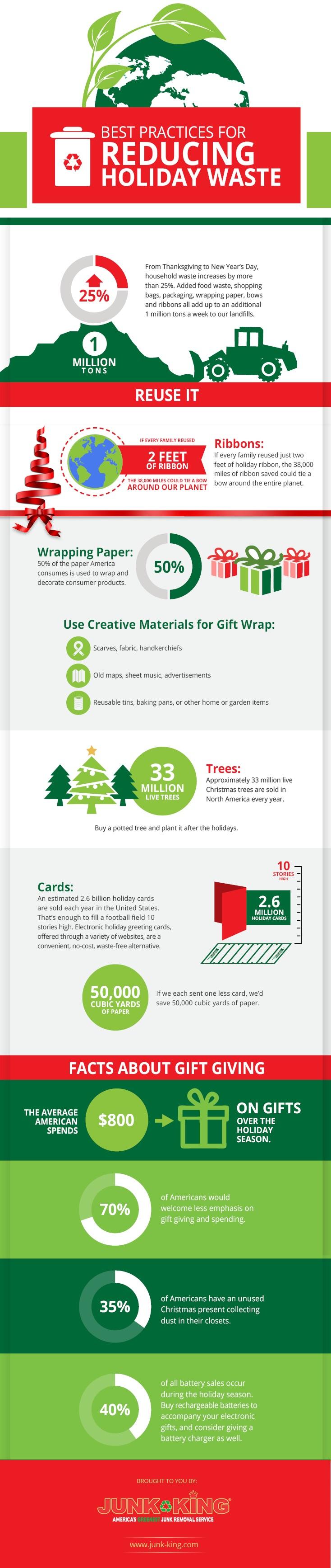 reduce holiday waste
