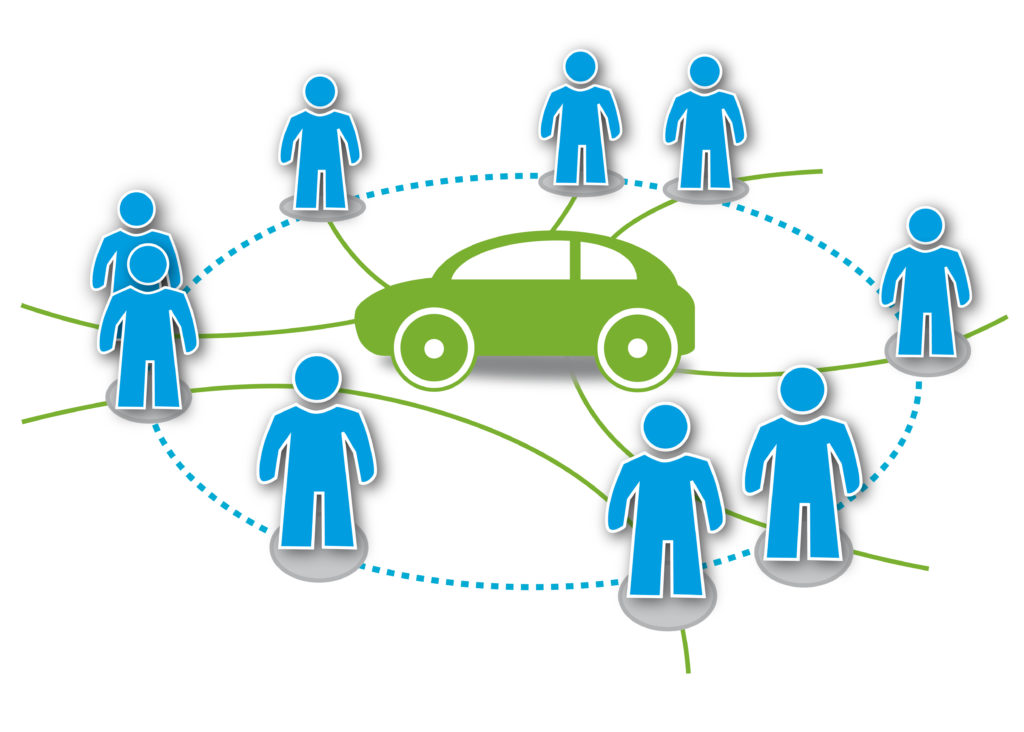 benefits of car sharing